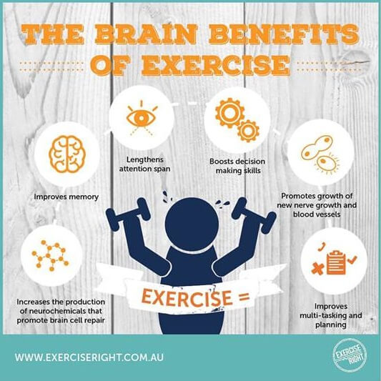 Exercise Has Many Benefits for your Brain