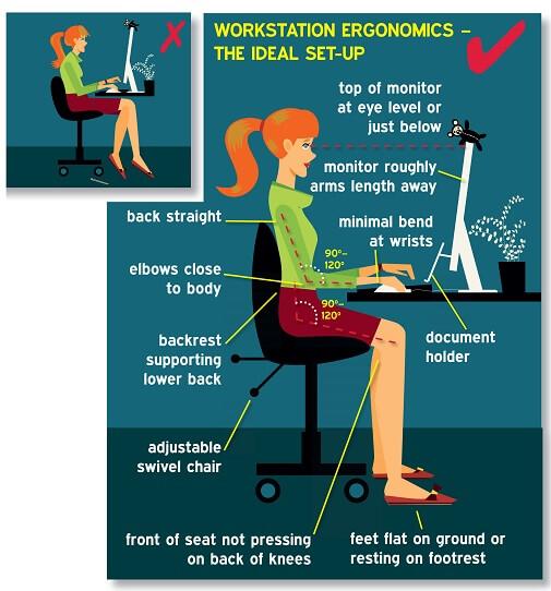 correct sitting posture at a desk
